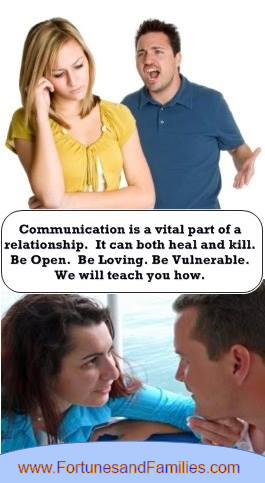 Communication meme